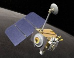 LRO Satellite