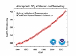 Atmospheric CO2 at Mauna Loa Observatory